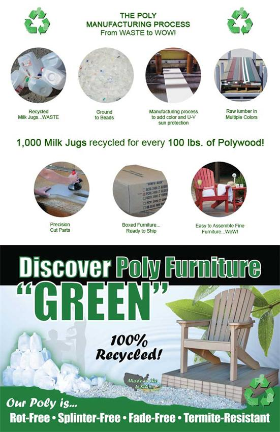 eco friendly polywood