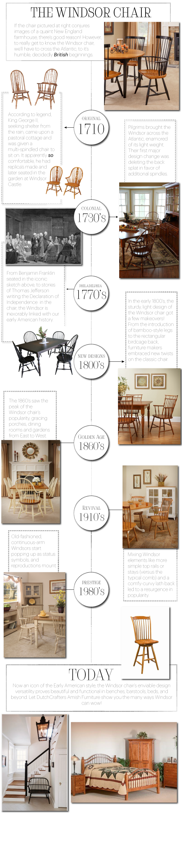 A Brief History of the Windsor Chair