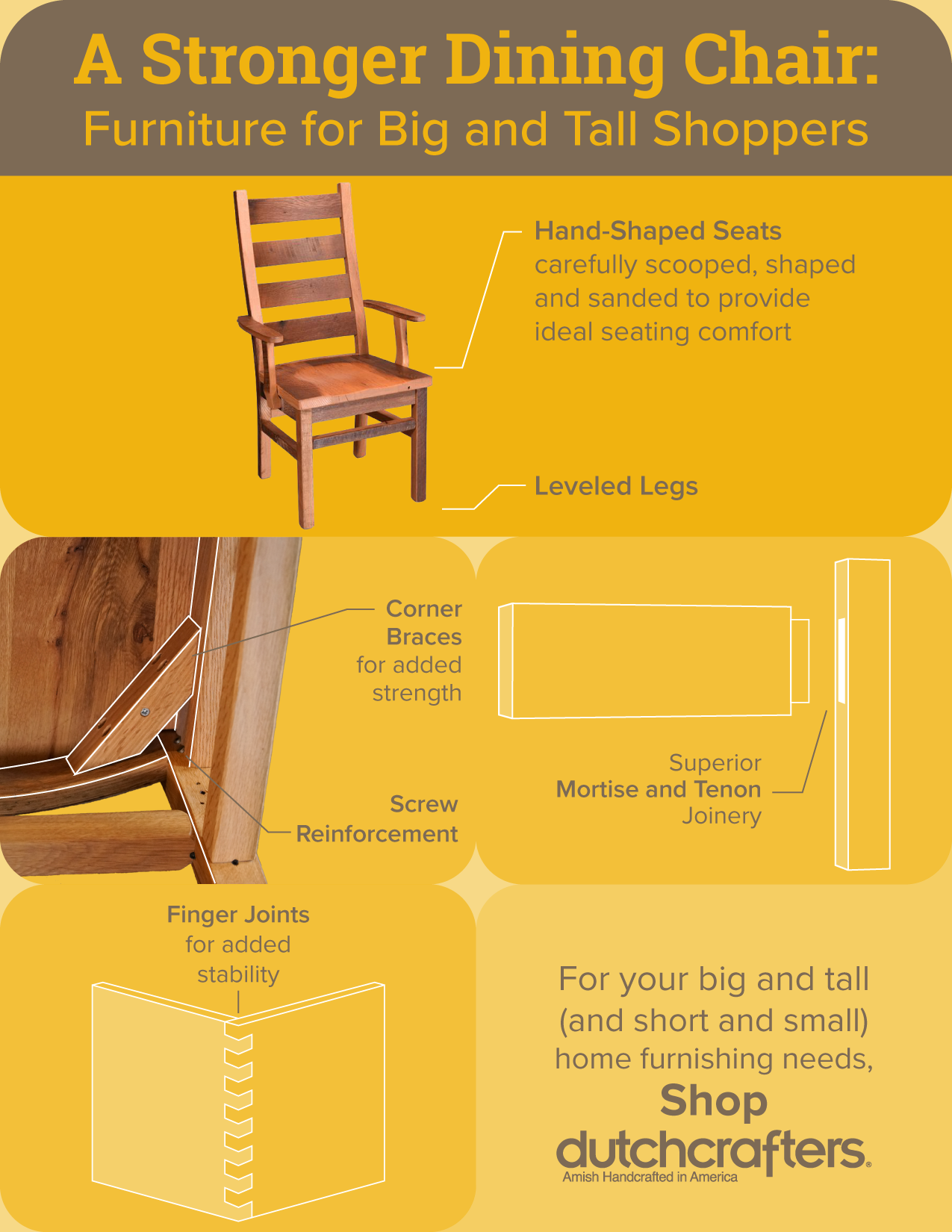 Big and Tall Chair Buying Infographic