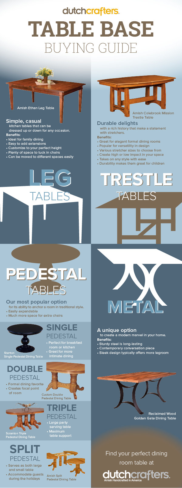 DutchCrafters Table Base Buying Guide