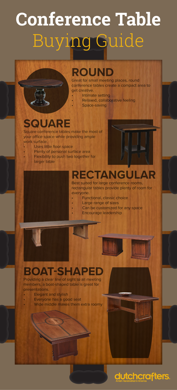 Conference-Table-Infographic