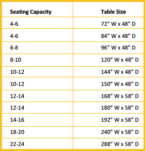 Conference Table Seating Capacity Chart