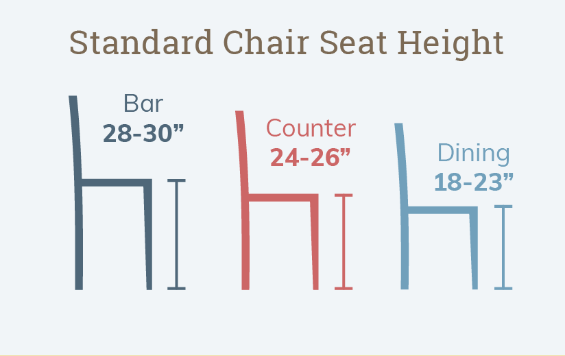 Dining Infographic Chair Height