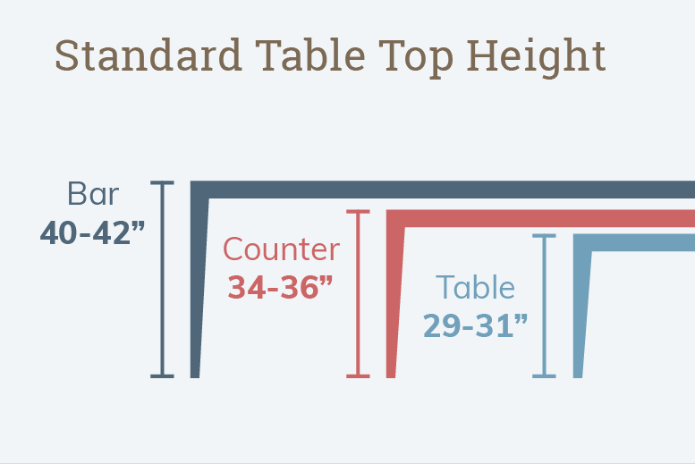 Dining Infographic Table Height