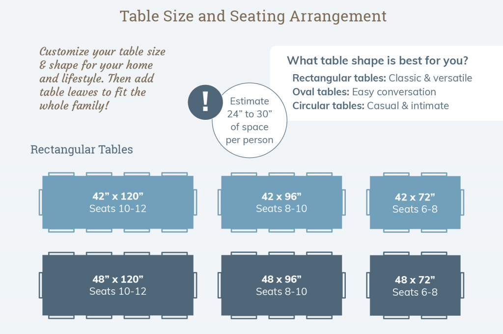 Dining Infographic Rectangular Tables