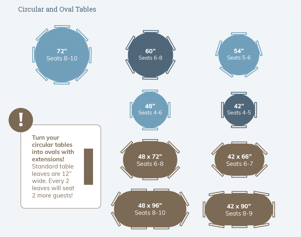 Dining Infographic Circular Tables