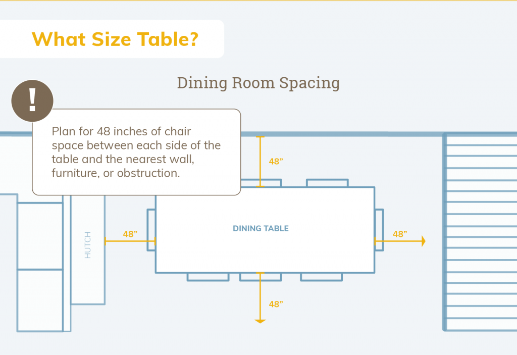Dining Infographic Dining Room Spacing