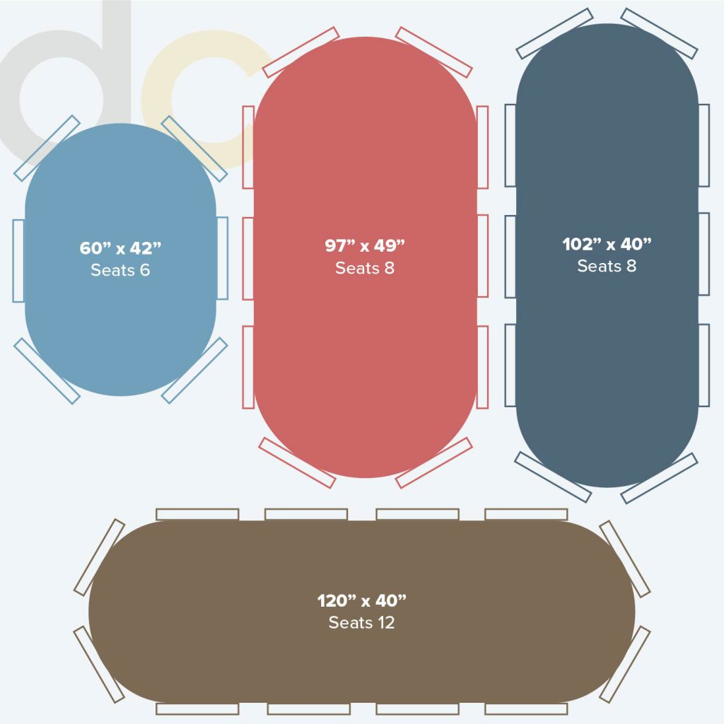 Oval Table Size