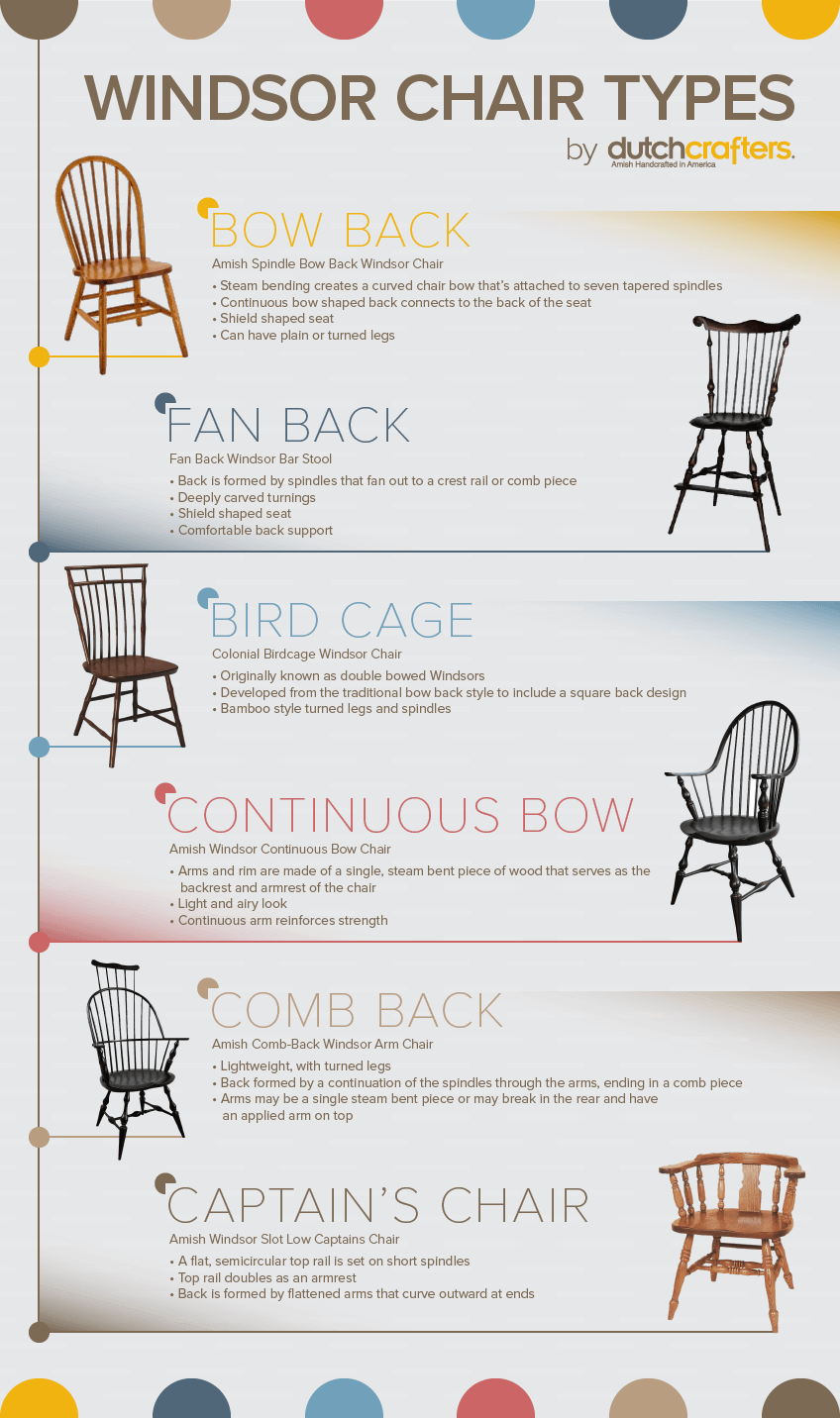 The Windsor Chair Series The Types The Features And The