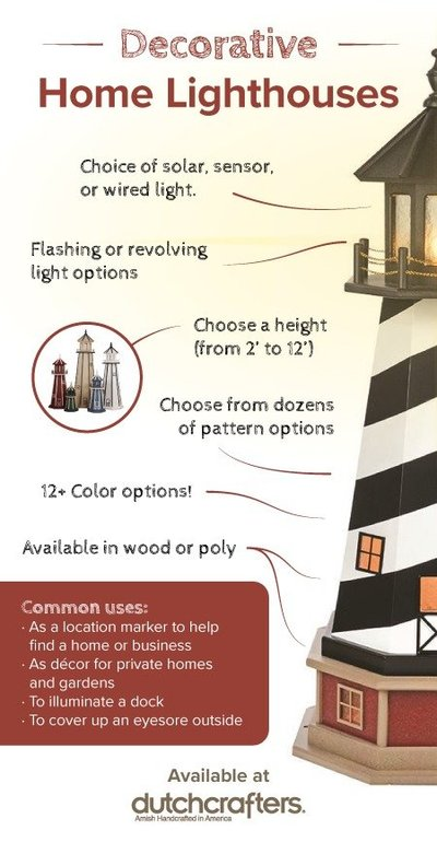 DutchCrafters Lighthouse Infographic