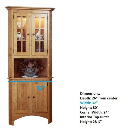 Measuring wall width for shaker hutch