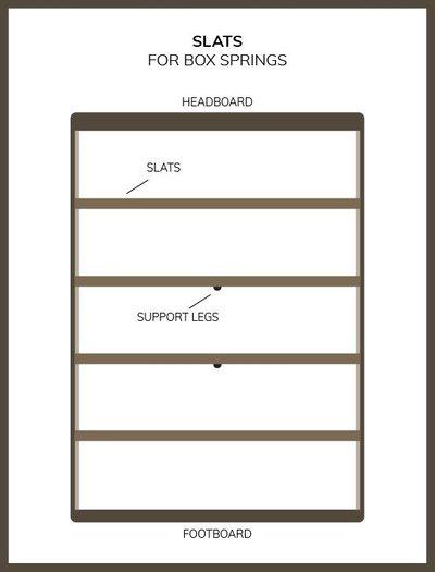 Bed Foundation Slats